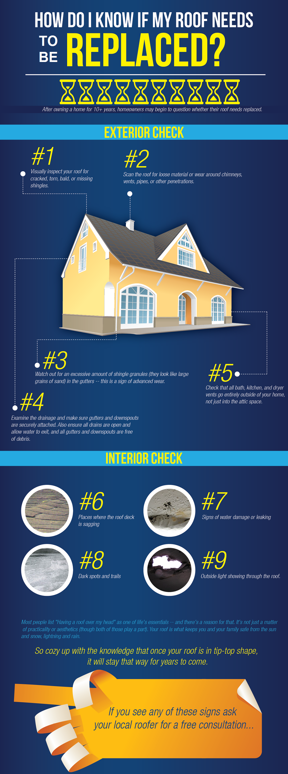 roofing-infographic